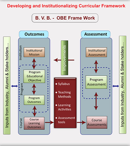 obe outcome based education the restructuring of american society To present some of the workings and writings of sam blumenfeld driven by a new set of 'outcome-based magic circles, outcome based education.